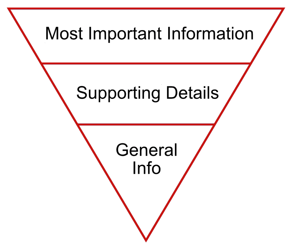 Inverted Pyramid Model Mail Designer Create Html Email Newsletters