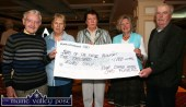 RIH Card Players Charity Cheques 13-7-2014