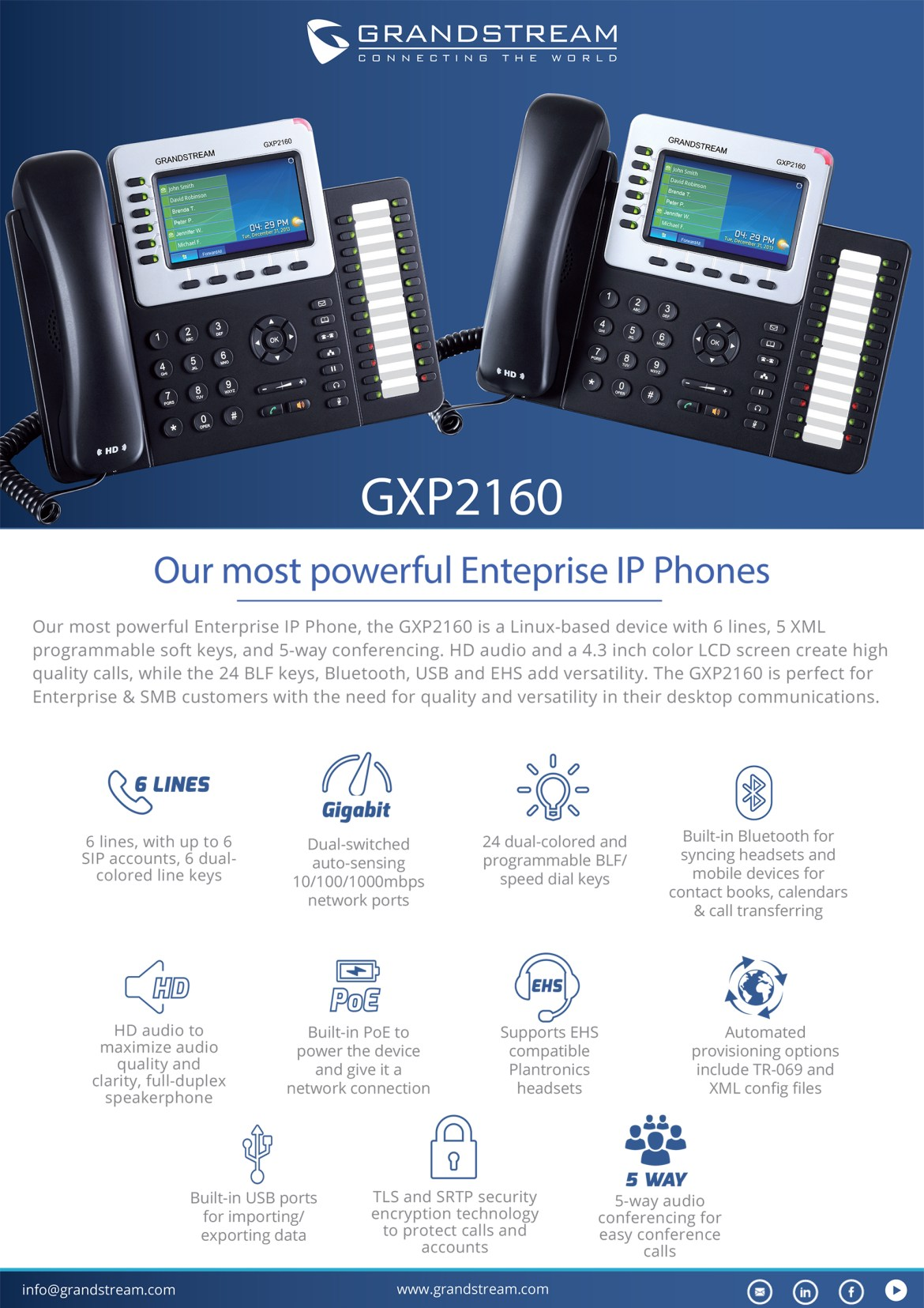 gxp2160 datasheet