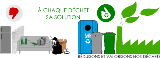 recylage-dechets