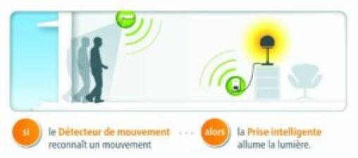Détecteur de mouvement connecté: déclenche un signal pour vous avertir