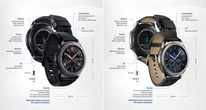 Spécifications des Samsung Gear S3 Classic et Gear S3 Frontier