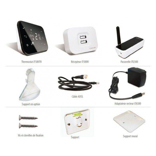 Les composants du pack SALUS iT500