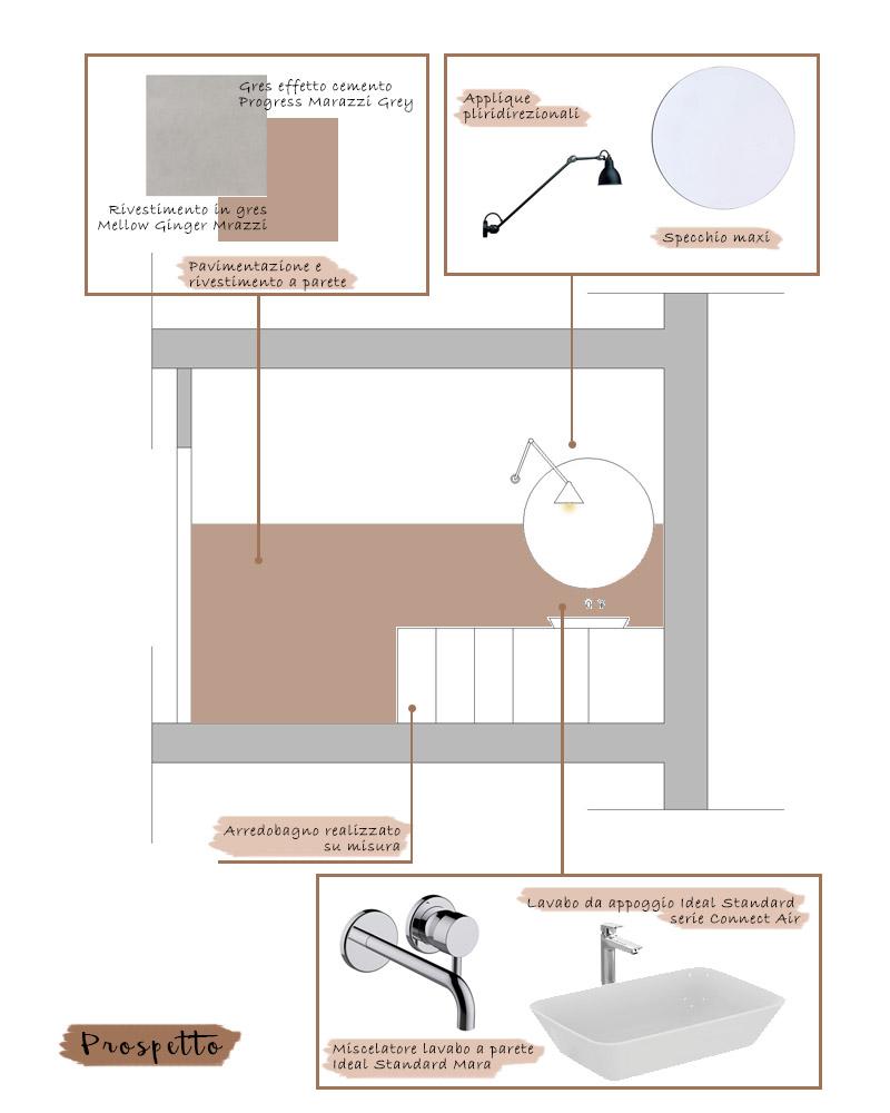 ristrutturare un bagno stretto e lungo prospetto