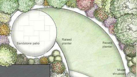 Garden Ready, landscape plan, sketch, healthy garden