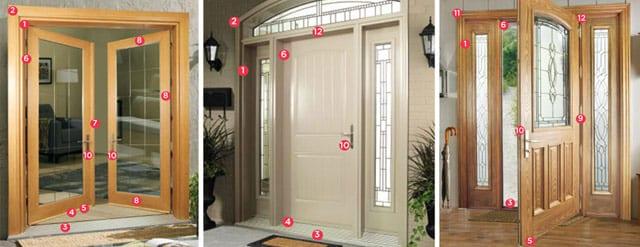 Advanced Door Features & Advanced Door Features | Majesticon Inc