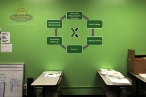 Lobby design ideas_charts and infographics wall mural