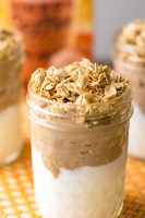 Pumpkin Spice Yogurt and Granola Parfaits