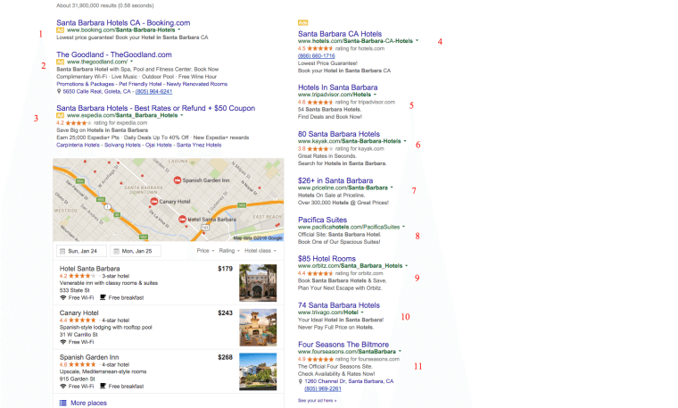 hotels in santa barbara Google Search