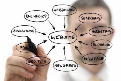 Risultati immagini per great web site
