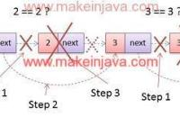 delete duplicate element linked list