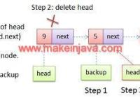 delete single linked list
