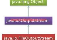FileOutputStream class hierarchy