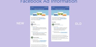 Facebook Ad Information