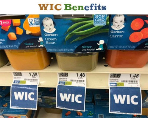 WIC Benefits