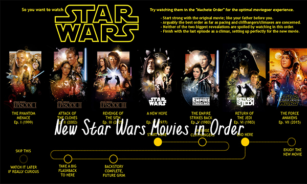New Star Wars Movies in Order