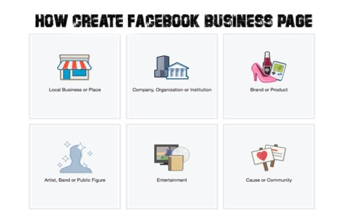 How Create Facebook Business Page