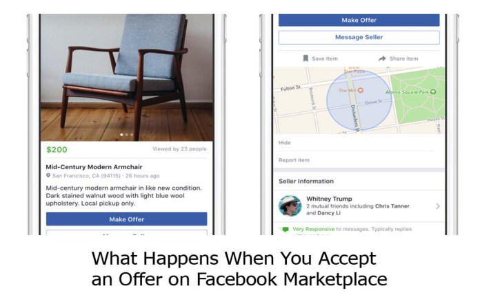 What Happens When You Accept an Offer on Facebook Marketplace