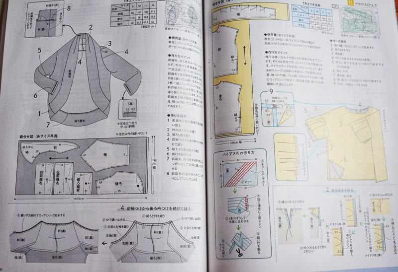 mrs stylebook layout