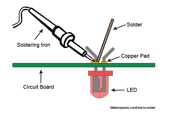 how to clean electronics welding