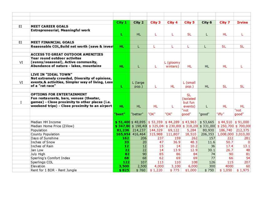 2steve-sheila-relocation-decision-2-sheet1-page-001