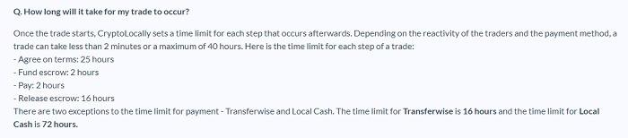 Ограничения по времени криптографического обзора