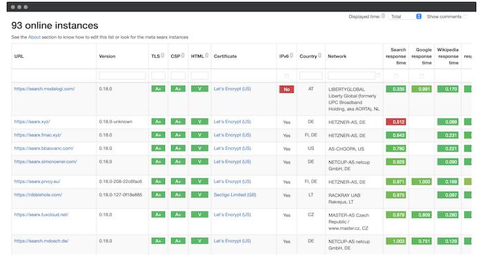 Eine Liste der Searx-Online-Instanzen.