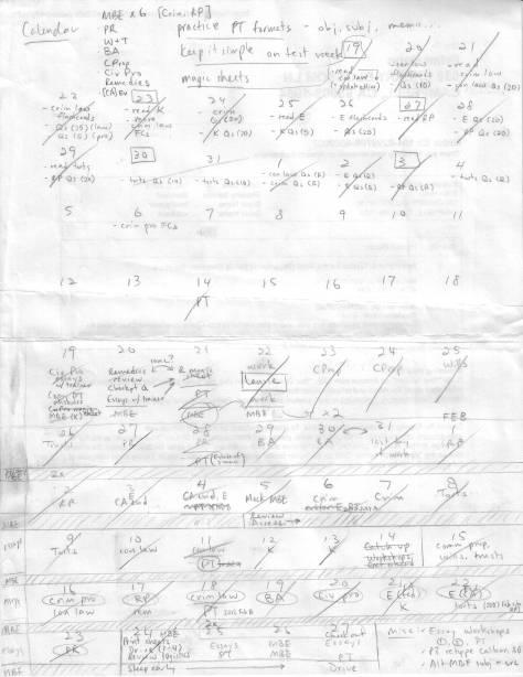 My bar prep schedule (macro-schedule) as a repeater in the last 10 or so weeks