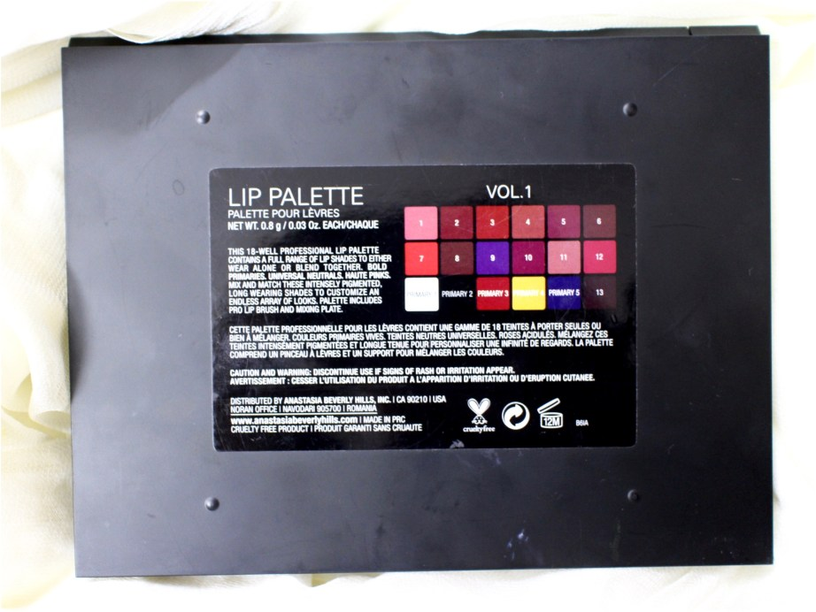 Anastasia Beverly Hills Lip Palette Review, Swatches details