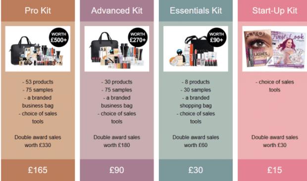 Avon Starter Kits for New Representatives 2018