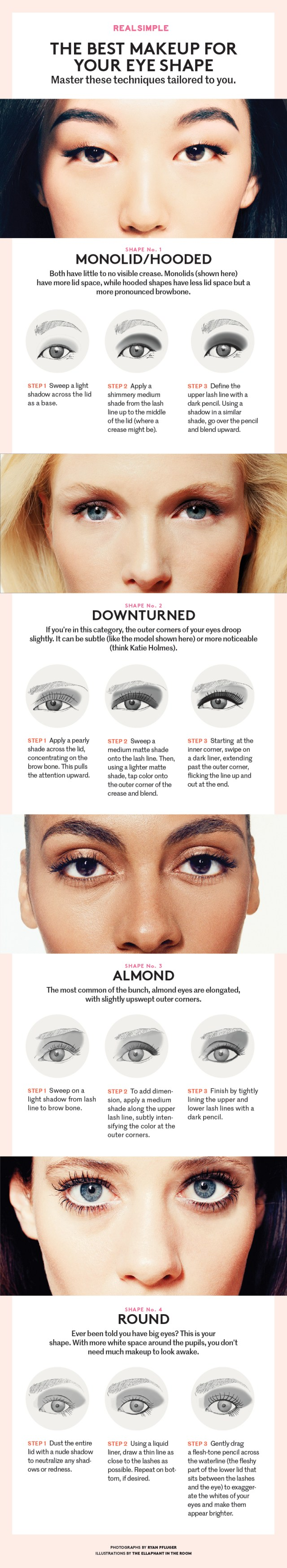 Eye Shapes For Makeup Heres The Best Eye Makeup For Your Eye Shape Real Simple