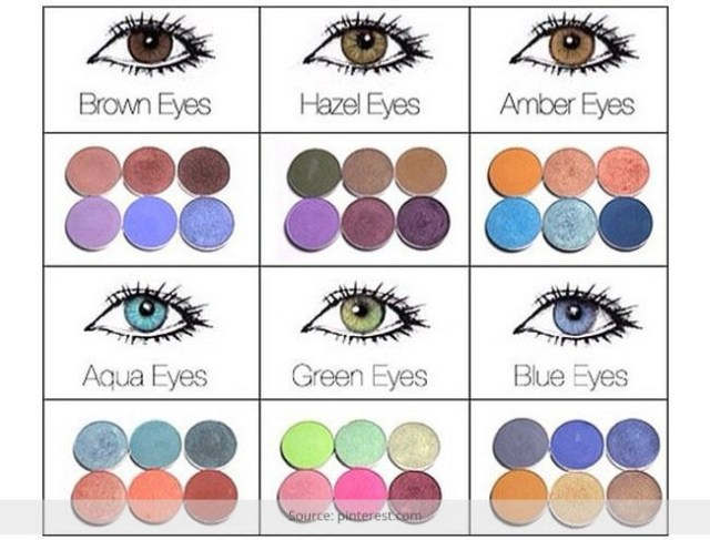 Makeup Colors For Blue Eyes Best Eyeshadow Colors For Different Eye Colors