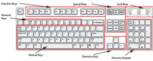 What is Keypad?