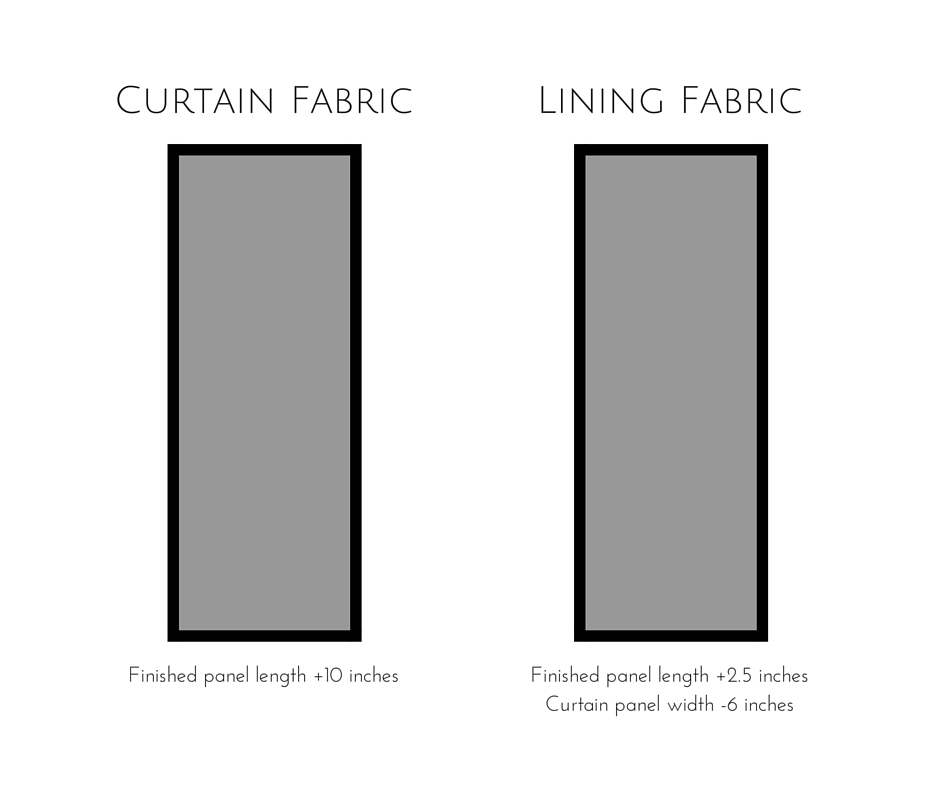 DIY Custom Curtains