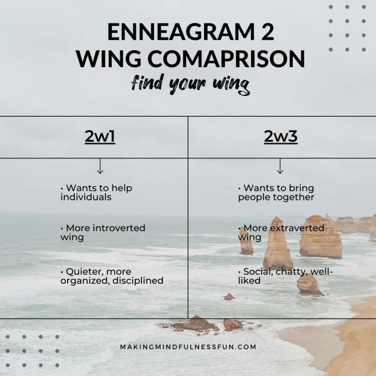 Enneagram 2 Wing Comparison