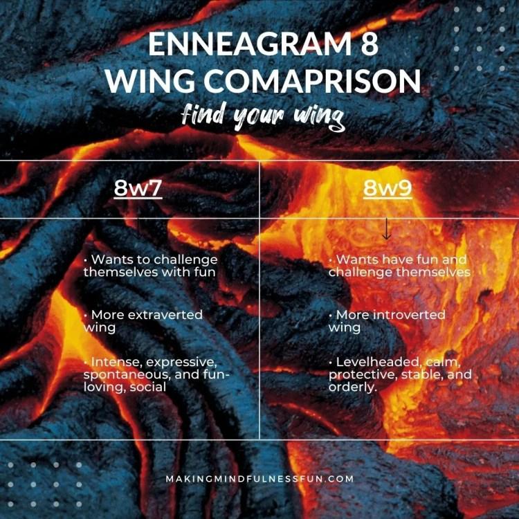 Enneagram 8 Wing Comparison