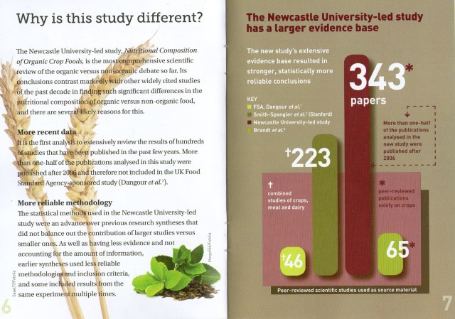 THE DIFFERENCE BETWEEN ORGANIC AND NON-ORGANIC FOOD - PAGE 4