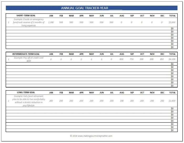 Annual Financial Goal Tracker (Short-Term, Intermediate-Term, Long-Term)