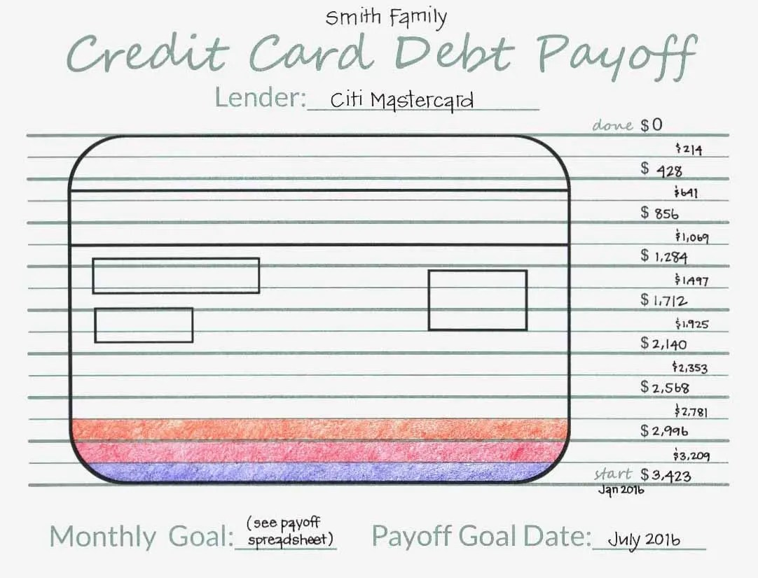 graphic relating to Free Printable Debt Payoff Worksheet referred to as Monitoring Your Personal debt Aims
