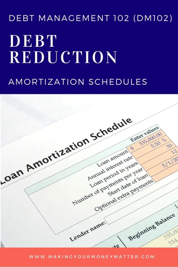 Learn about debt reduction schedules here - how an amortization schedule works and how to use it to make a plan to get out of debt!