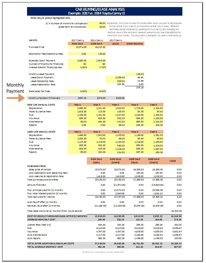 Car Buying/Leasing Analysis - Free Spreadsheet to analyze the total costs of owning a car over a period of time (1-5 years).