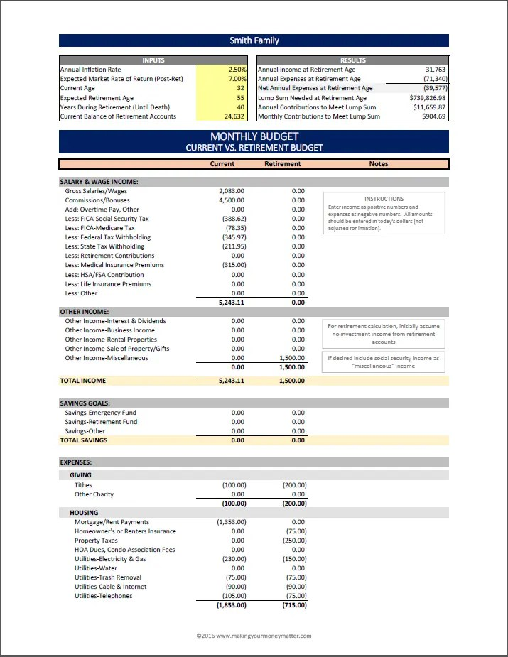 Example of a spreadsheet to calculate retirement needs, including determining a post-retirement budget. EXACTLY what I need to set that retirement financial goal!