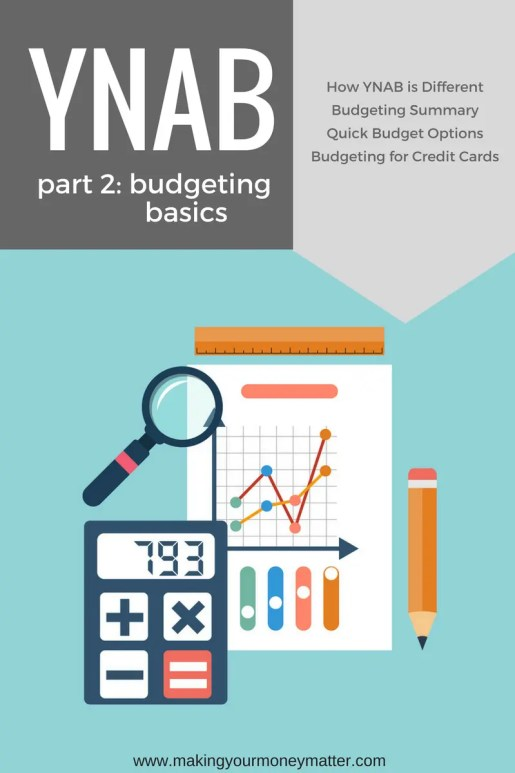 YNAB Part II Budgeting Basics | Learn about why YNAB is different from any other budgeting software and how the budgeting functions work in this short tutorial.
