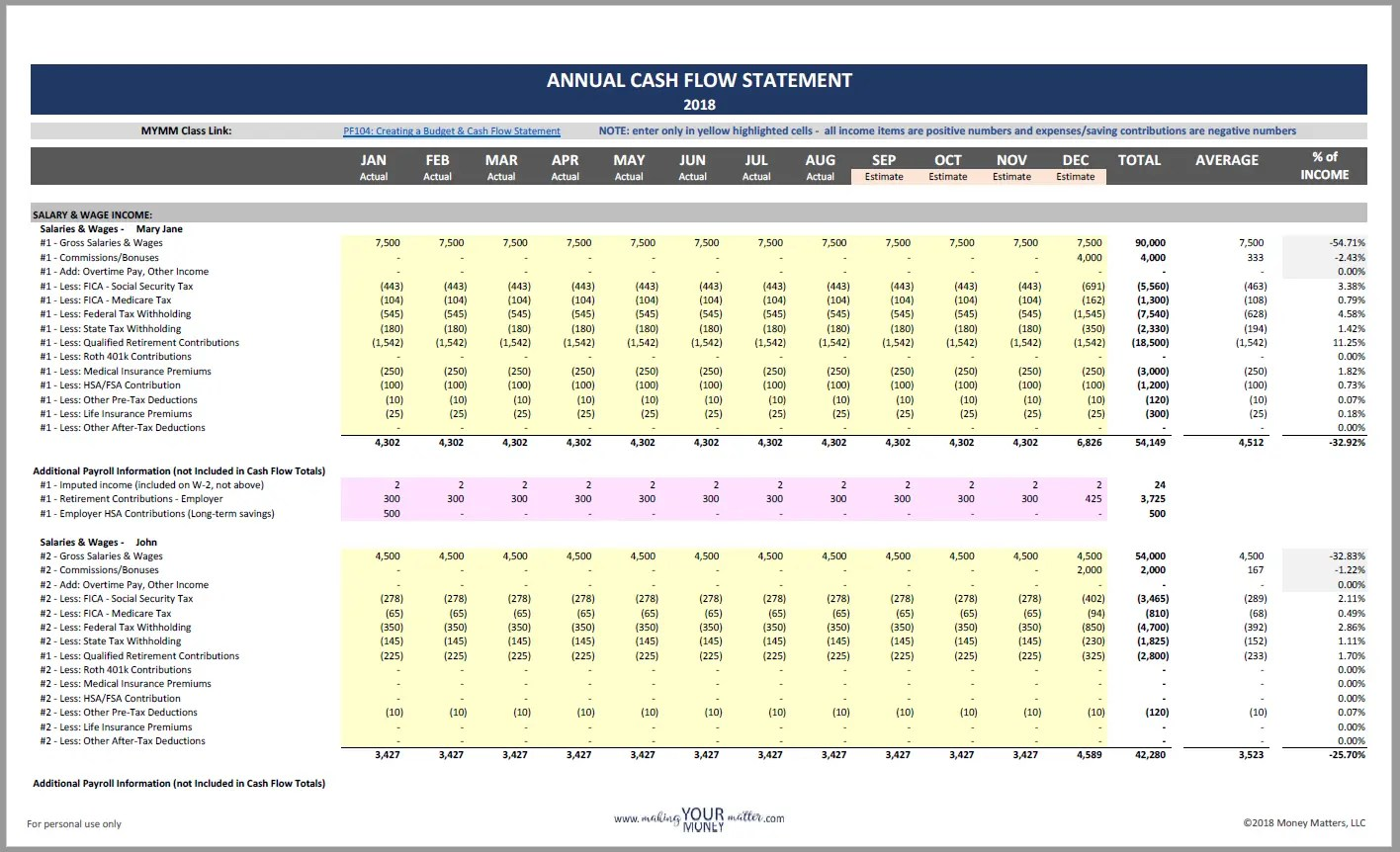 Annual cash flow statement