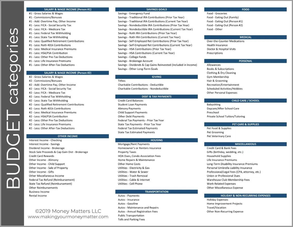 The ultimate list of tax-optimized budget categories.