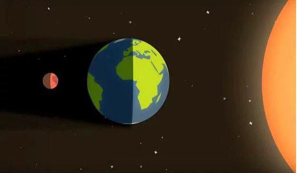 super-ay-nedir Süper Ay Tutulması Hakkında Gerekli Bilgiler!