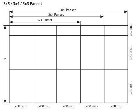 Panset Stand Ölçü Grafiği