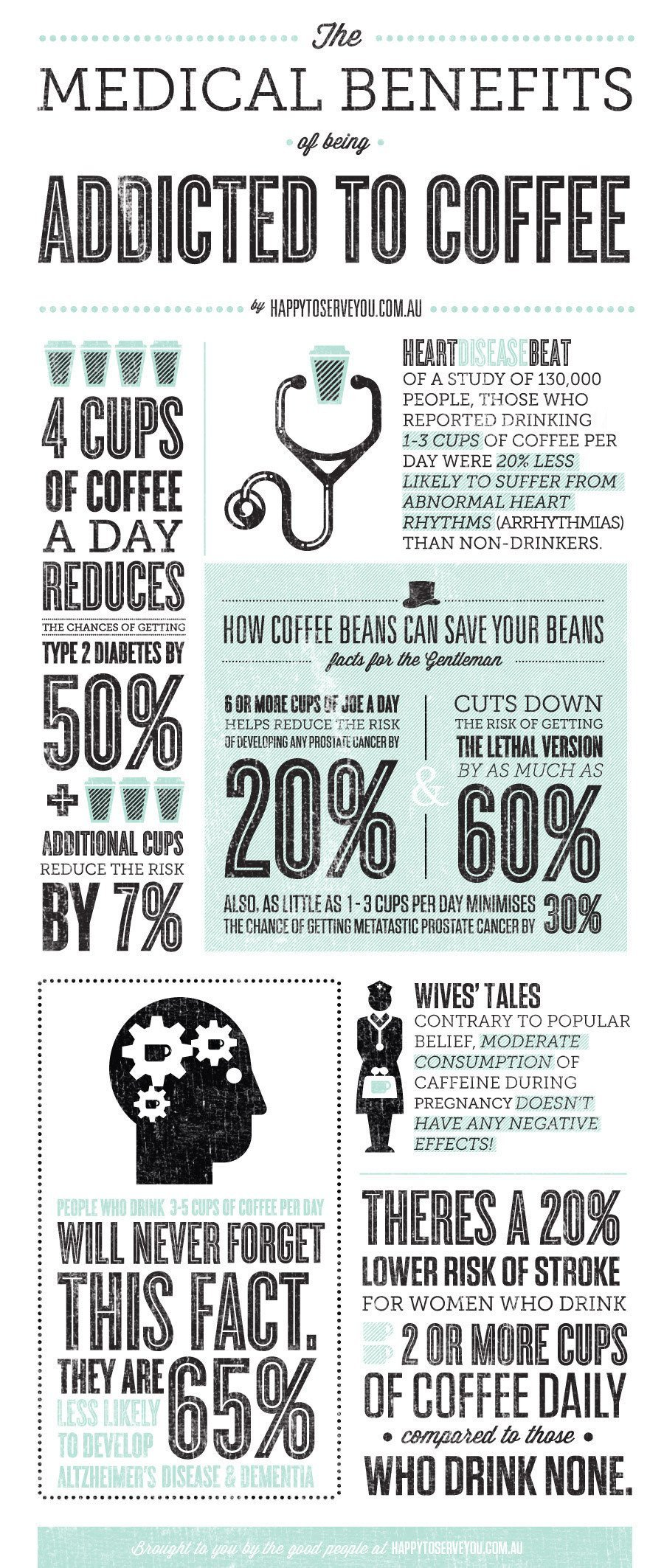 Healthy Facts about coffee - Makua Coffee