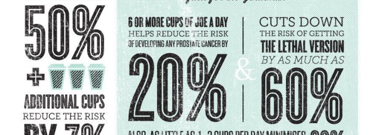 Healthy coffee facts infographic - Makua Coffee Company