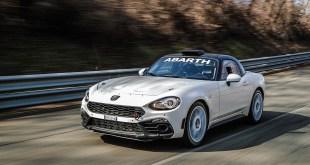 La Abarth Rally Cup en su edición 2019 estará formada por 6 carreras